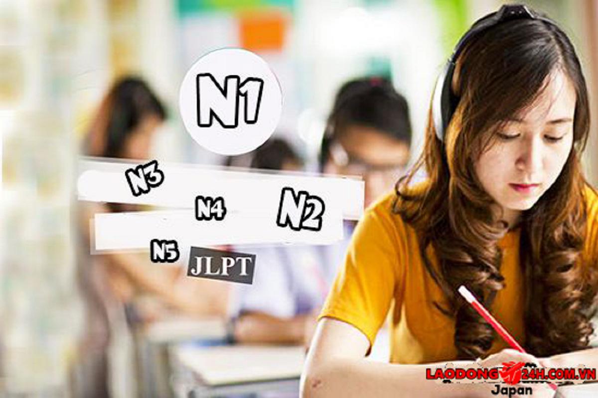Chứng chỉ tiếng Nhật là gì? Bằng cấp tiếng Nhật có những cấp độ nào?